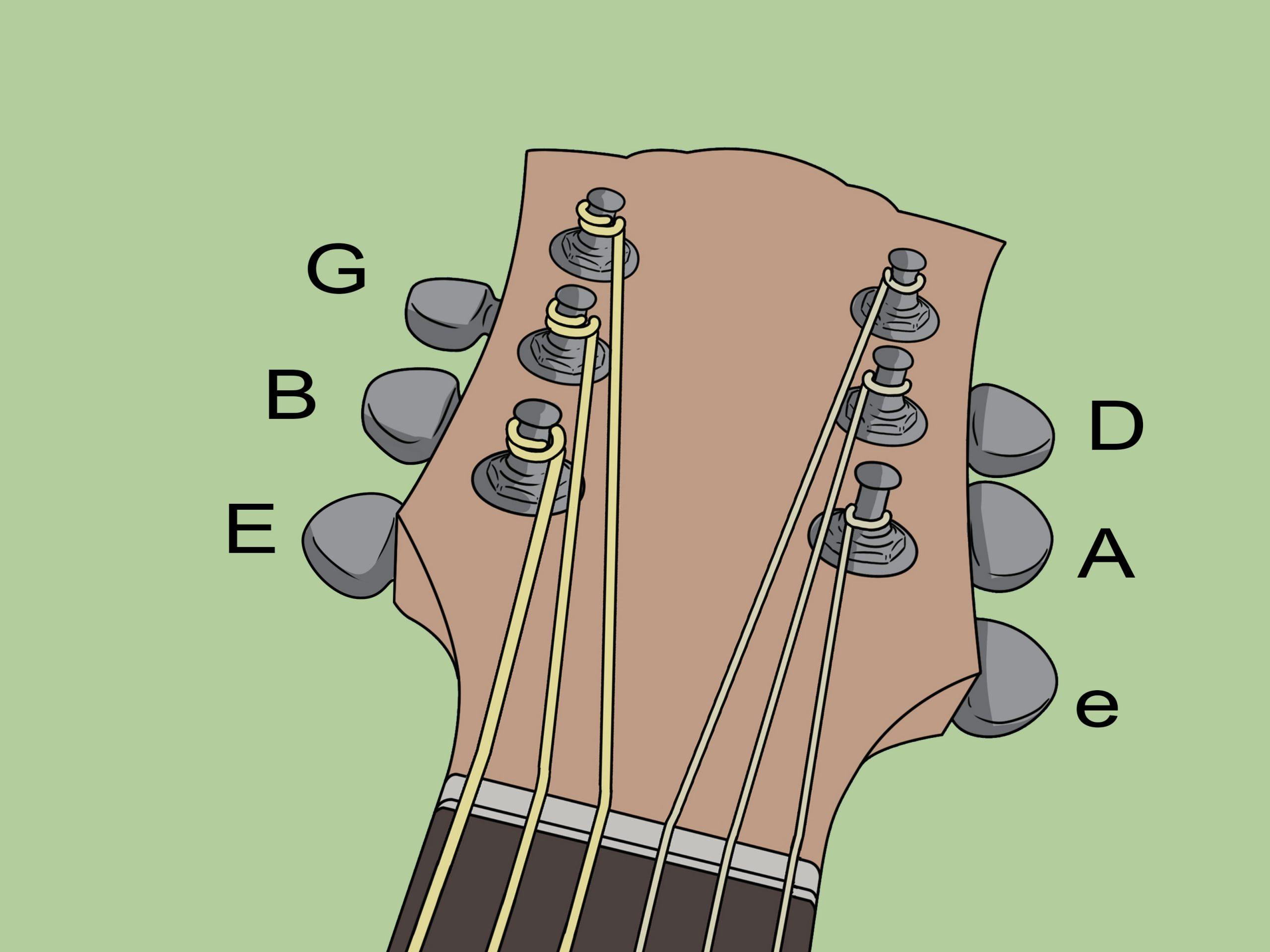 How to String a Classical Acoustic Guitar