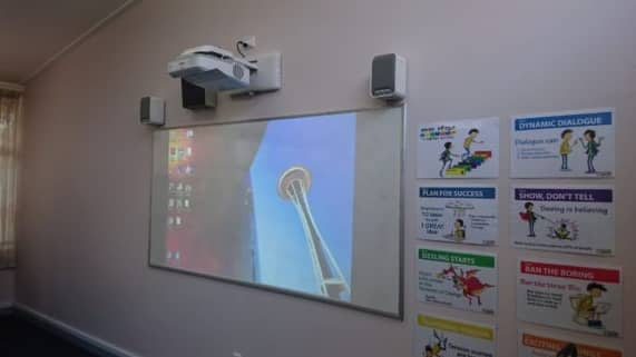 Best Speakers For Classroom