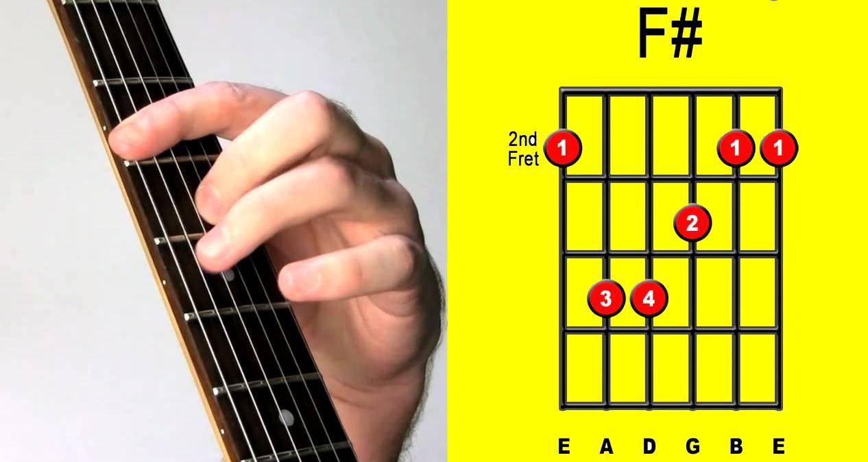 BARRE VERSION - F CHORD guitar