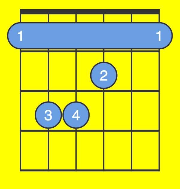 f chord - F CHORD GUITAR