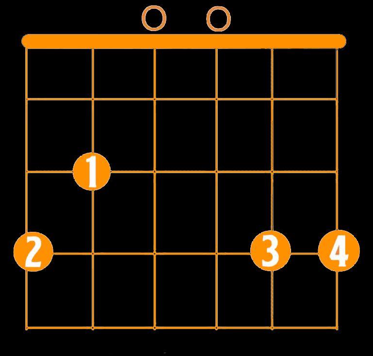 tips - g chord